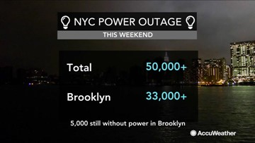 Thousands of New Yorkers without power following heatwave blackout