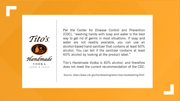 No. You cannot use Tito's Vodka as a replacement for hand sanitizer.