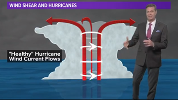 Tropical update: First forecast cone issued for tropical disturbance in Gulf of Mexico