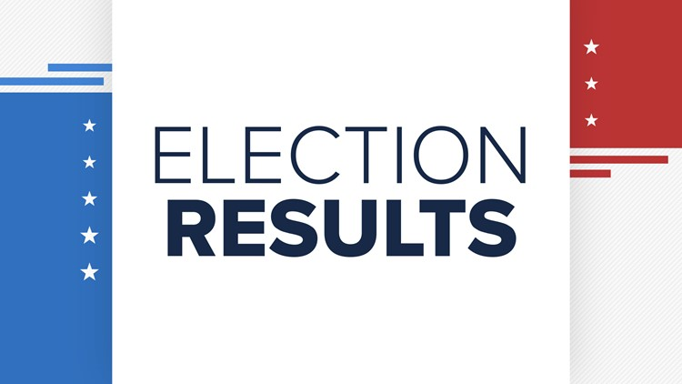 Presidential Election 2020: Live results from across the US