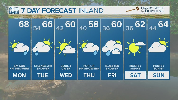 NEWS CENTER Maine Weather Forecast