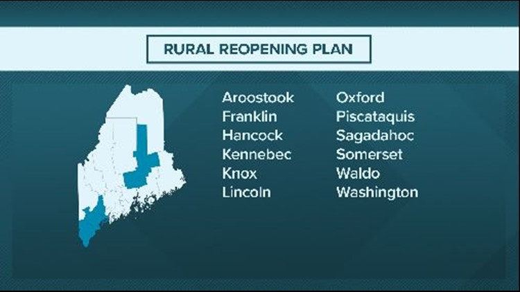 Rural Maine Reopenings