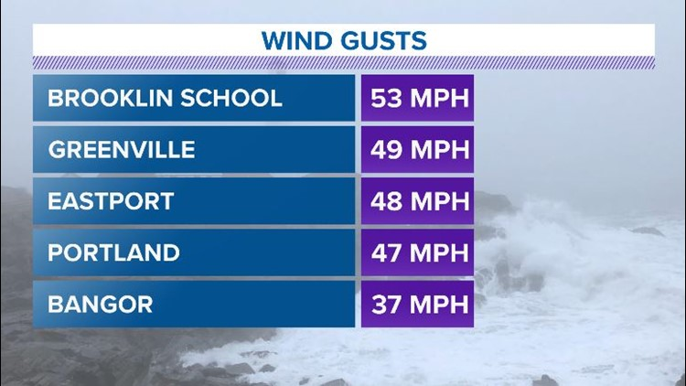 Updated Wind Gusts So Far