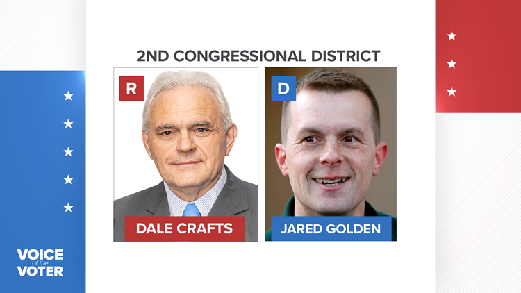 Maine 2nd Congressional District Election results