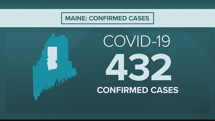 Maine CDC sees coronavirus, COVID-19 social distancing working with traffic and cell data