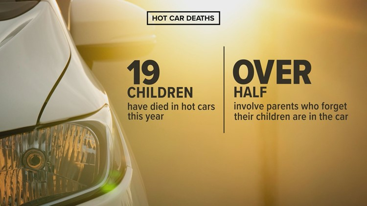 Hot Car Deaths