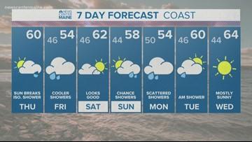 NEWS CENTER Maine Video Forecast