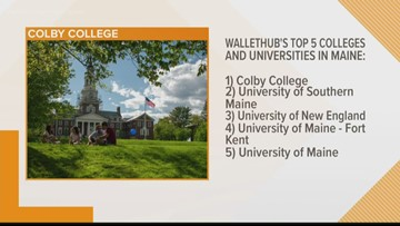 Top 5 colleges in Maine