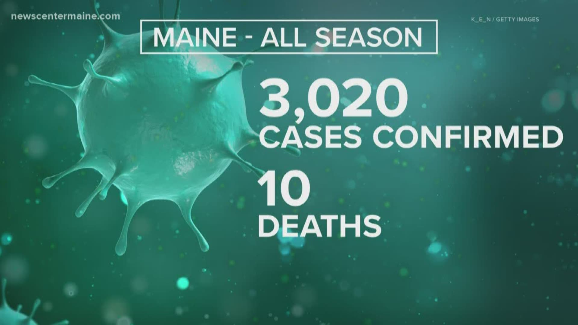 Flu By The Numbers In Maine Newscentermaine Com