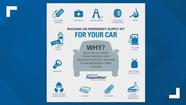 NWS Emergency Winter Supply Kit