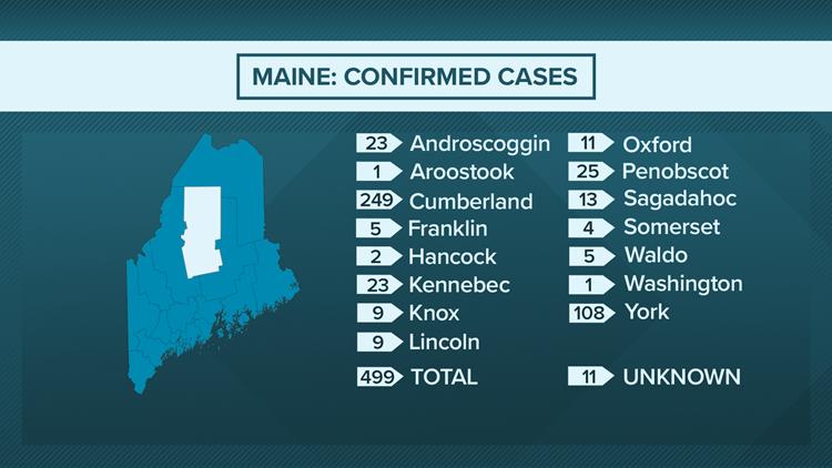 Maine confirmed COVID-19 coronavirus cases April 6 499
