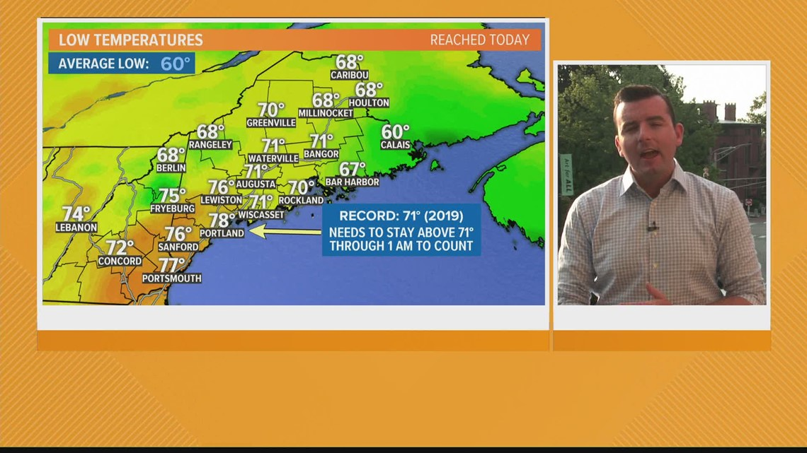 Summer sizzle: Heat Advisory issued for a second day