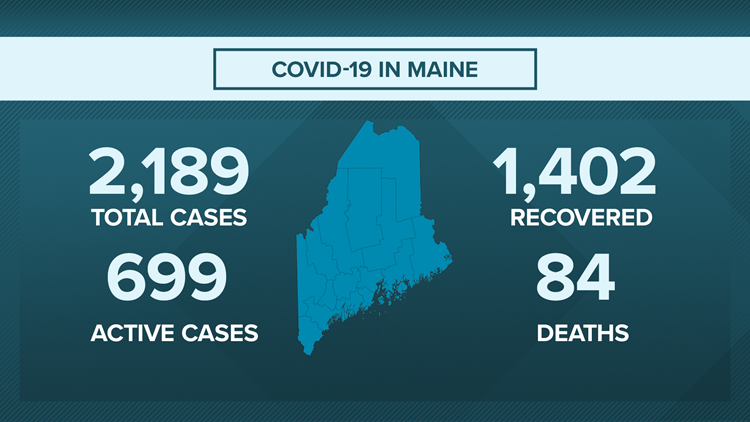 Real-time Maine coronavirus COVID-19 updates: Maine CDC reports three additional deaths, all in Cumberland County