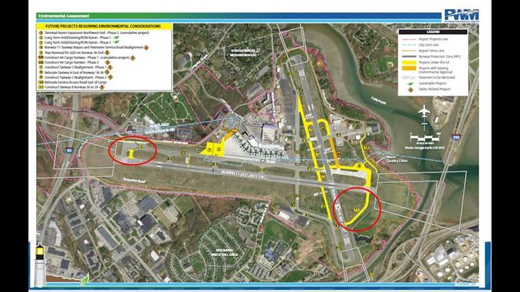 Jetport project