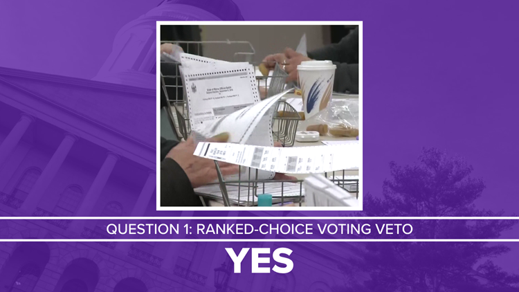 Ranked-choice voting will be used again in November for the general election.