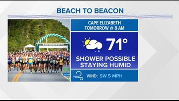 Beach to Beacon Race Day Weather Forecast