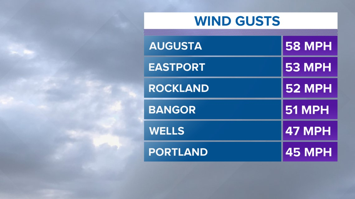 Strong winds knock out power to more than 75,000 Maine ...