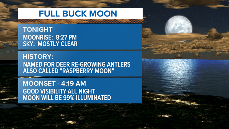 Great viewing conditions for full Buck Moon tonight