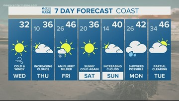 NEWS CENTER Maine Video Forecast