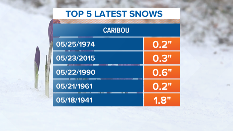 CAR Record Late Snow Storms by Date