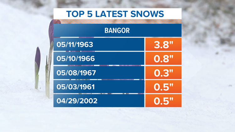 BGR Record Late Snow Storms by Date