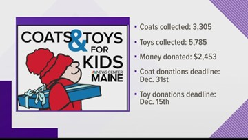 Mother honors El Faro son by donating to our Coats and Toys for Kids drive
