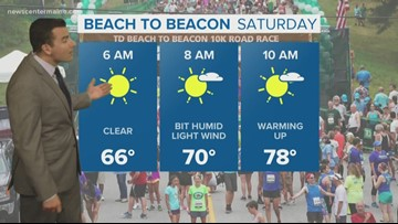 2019 TD Beach to Beacon 10K Road Race forecast