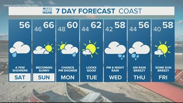 NEWS CENTER Maine Weather Video Forecast