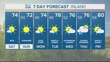 NEWS CENTER Maine Weather Forecast Video