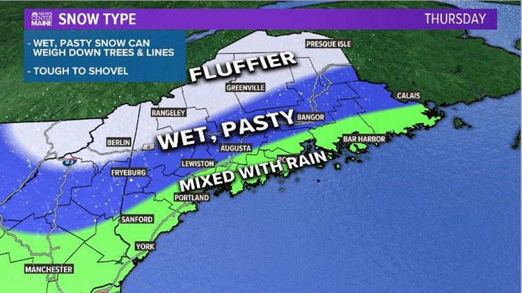 Snow Type Forecast