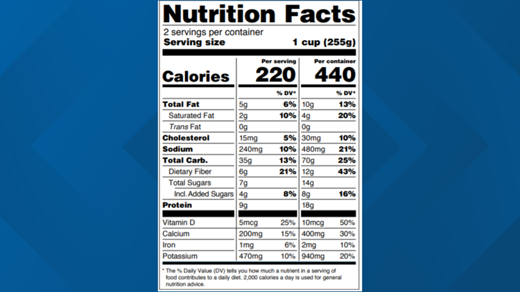 FDA announced  new Nutrition Facts label for packaged foods to reflect new scientific information.