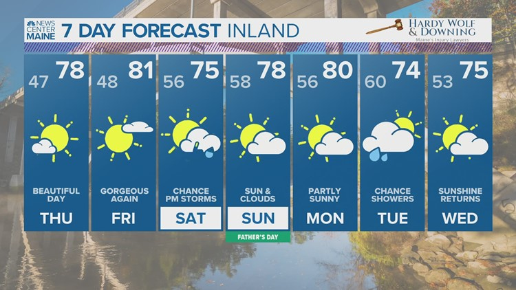 Click here for Maine weather forecast