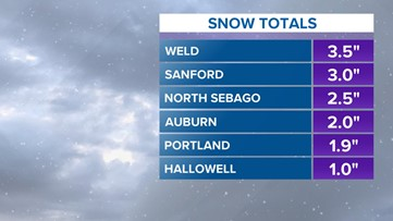 Town-by-town snow totals in Maine
