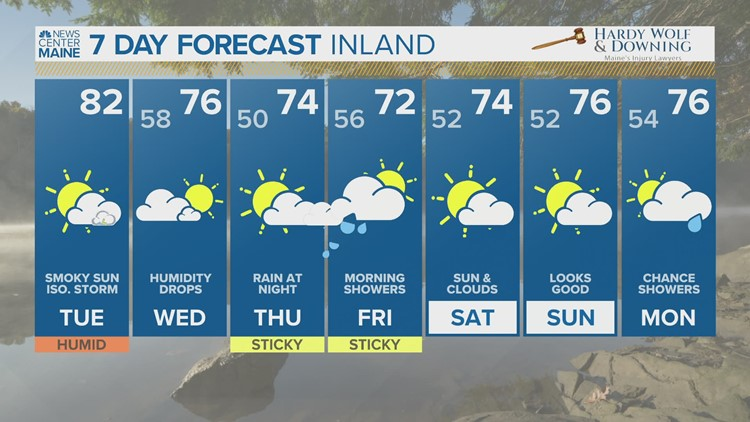 Click here for the latest Maine weather forecast
