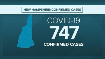 New Hampshire COVID-19 coronavirus cases continue to rise