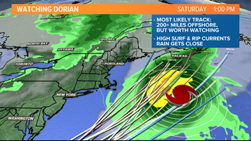 Hurricane Dorian: Heading up Florida coast; watching this weekend for Maine | Breton Blog
