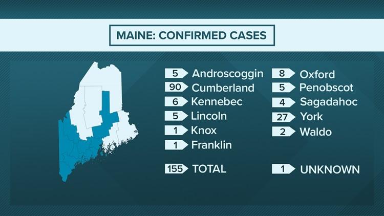 Maine coronavirus COVID-19 cases March 26