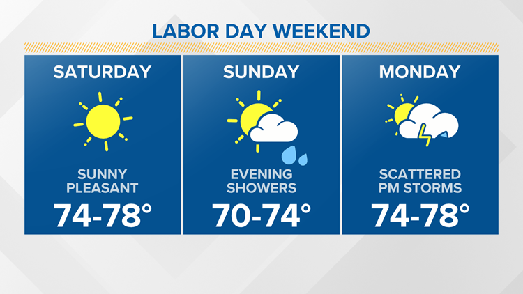 The forecast for Labor Day weekend in Maine is looking mostly good