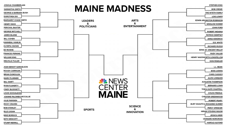 Fill your March Madness void with our Maine Madness tournament