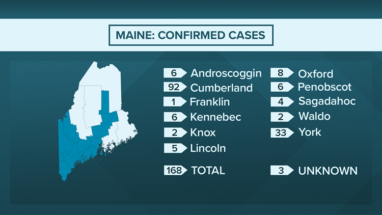FACTS NOT FEAR blog: Maine CDC announces first death from COVID-19; 168 confirmed cases in the state
