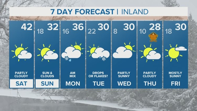 Click for Maine Weather Forecast