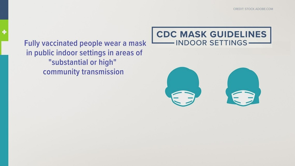 Maine's updated mask guidance explained