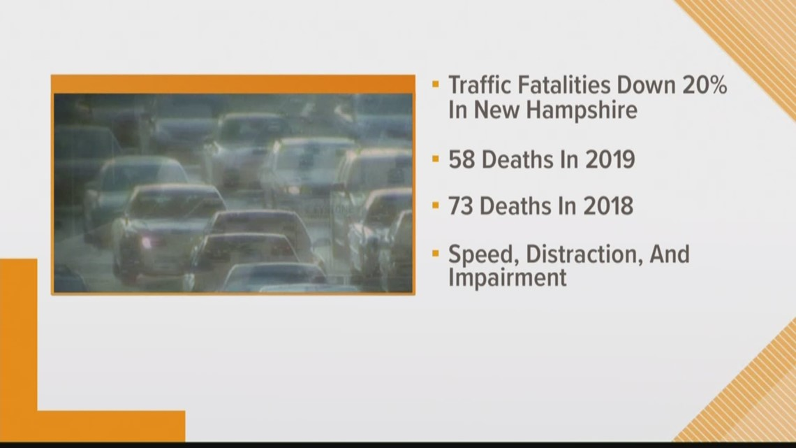 Traffic fatalities down in NH