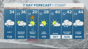 Snow squalls Wednesday, record-breaking cold Thanksgiving Day | Breton Blog
