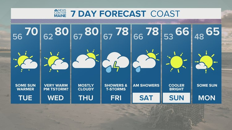 NEWS CENTER Maine Weather Video Forecast (P2)