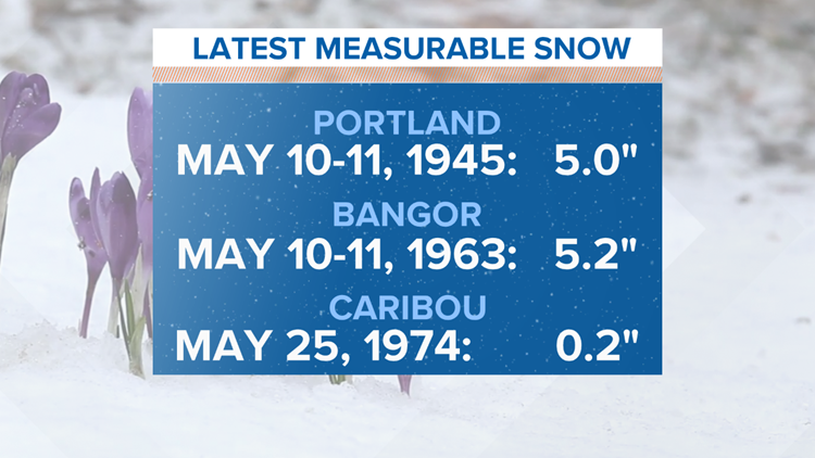 Record Late Snow Storms by Date
