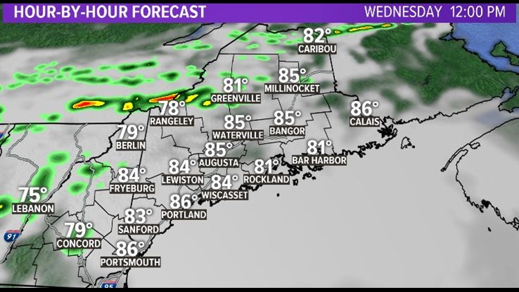 Wednesday humidity