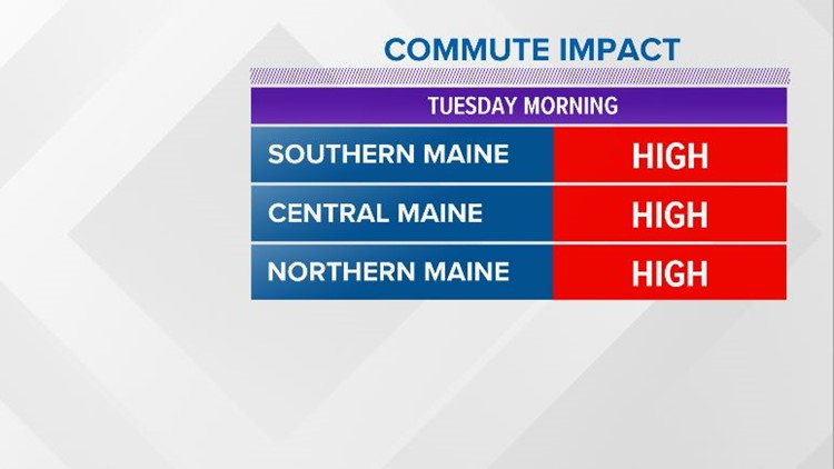 Tuesday AM Impacts